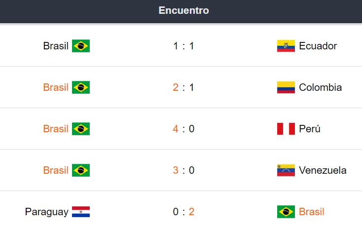 Últimos juegos Brasil